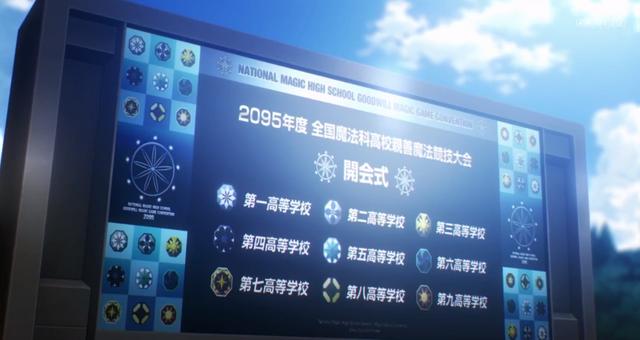 File:Nine Schools Competition Scoreboard.png