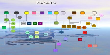 Racial Tree by D'rek