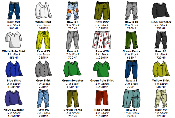 List of men clothing stores