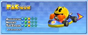 MKAGP2 PacMan