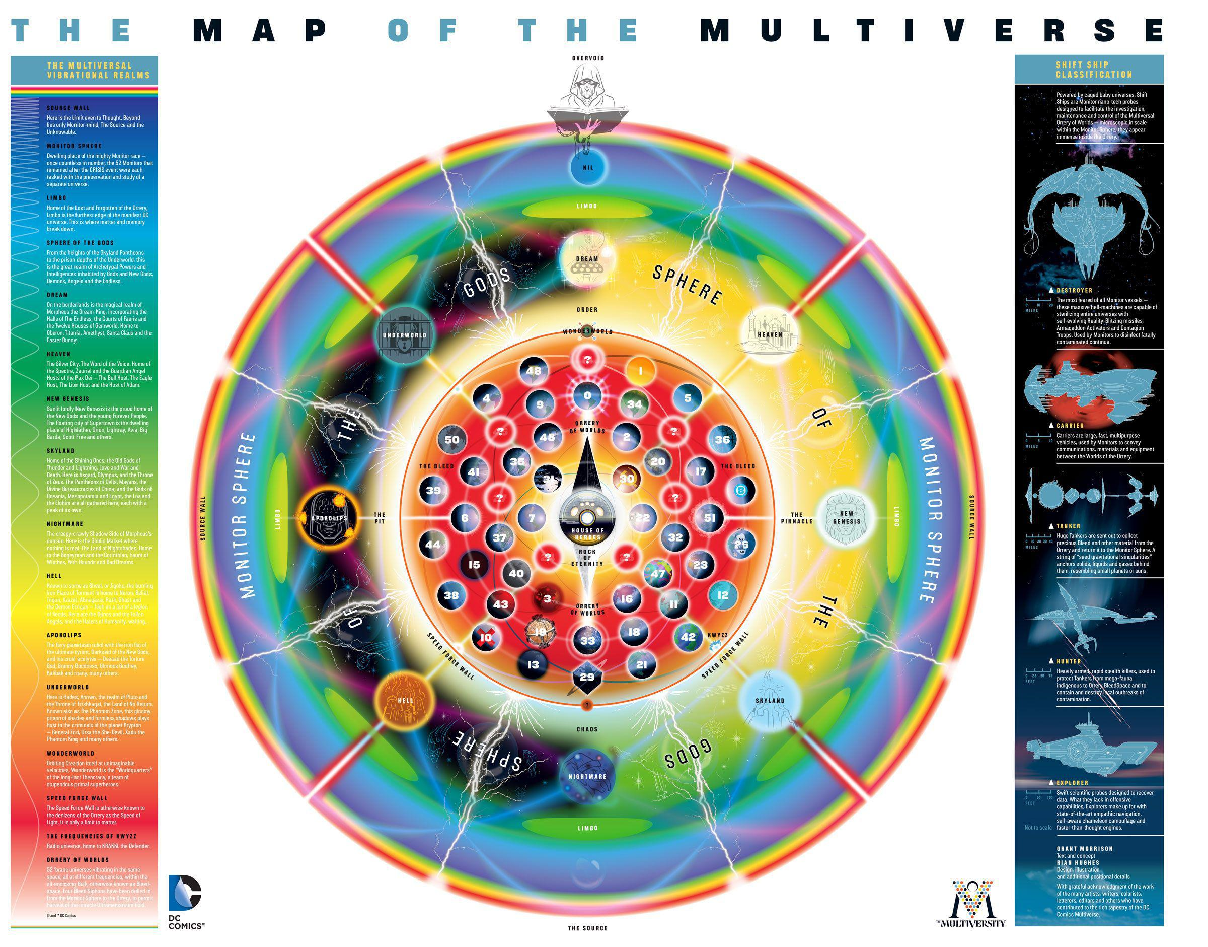 Map of the Multiverse 002