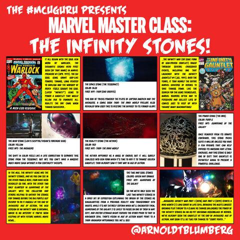 Infograph on the <b> Infinity Stones</b>