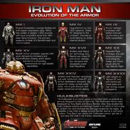 IronMan armor-Evolution