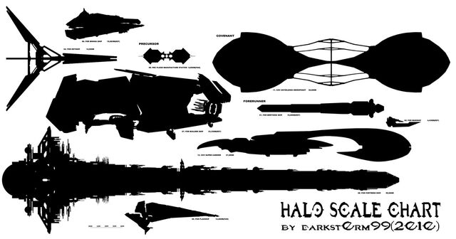 File:1304267641 halo ship scale chart large by d4rkst0rm99-d39ffjw.jpg