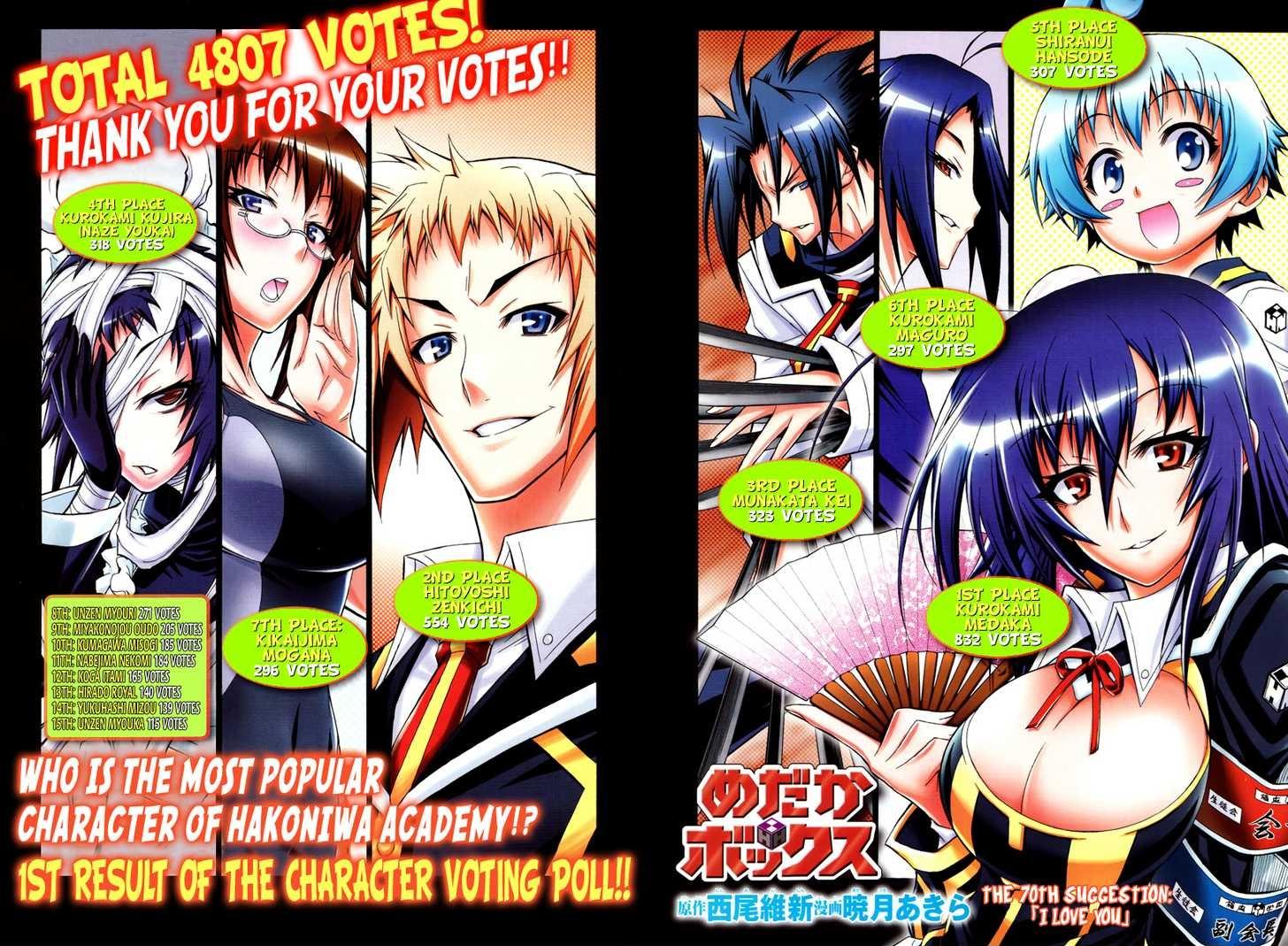Free Anime Character Popularity Poll : Popularity polls medaka box wiki fandom powered by wikia