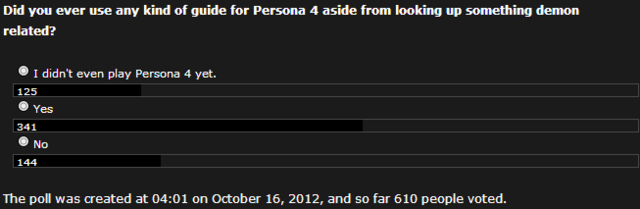File:Poll 34 Persona 4 Guide Users.png