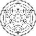 Human transmutation circle.jpg