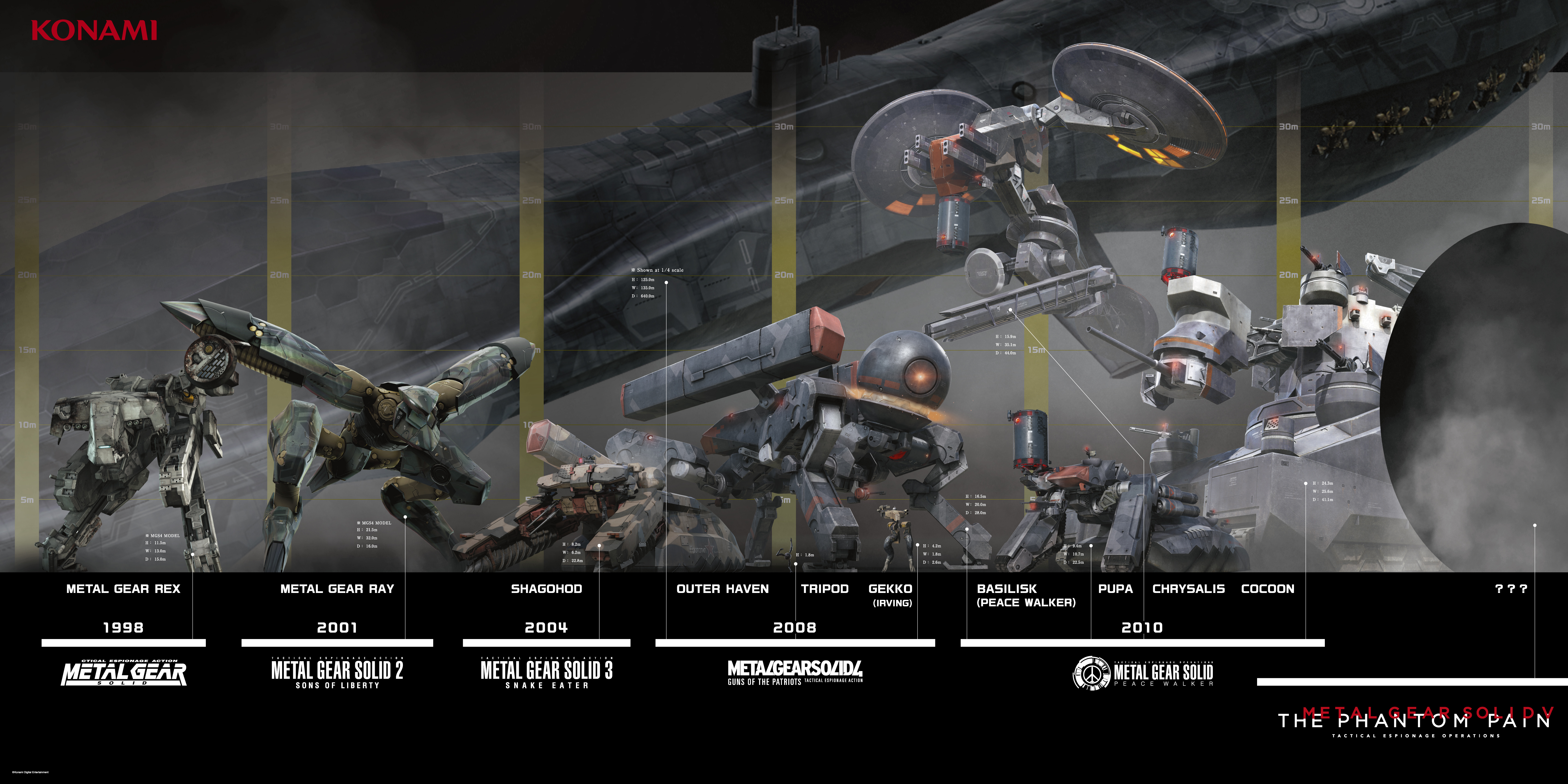 All The Metal Gears To Scale Aww Look At The Gekko Metalgearsolid