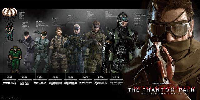 File:Metal-Gear-Snake-Timeline.jpg