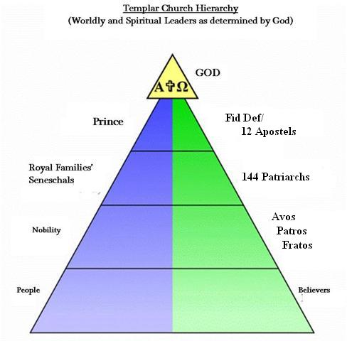 File:Templarchurch.jpg