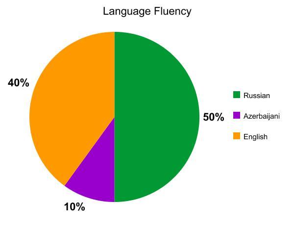 File:Graph2.jpg