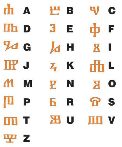 File:Glagoljica.jpg