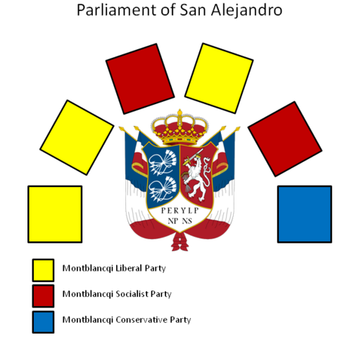 File:Structure of the Parlament of San Alejandro.png