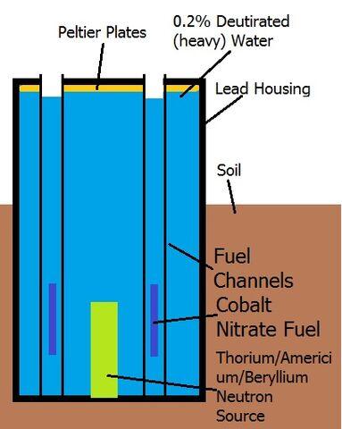 File:Cobalt-60 RITEG.jpg