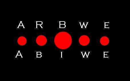 File:Flag-arbwe-abiwe.jpg
