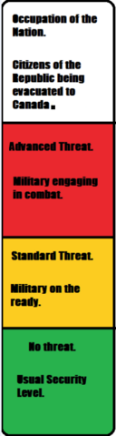 File:WARNING SYSTEM FOR MICROWIKI.png