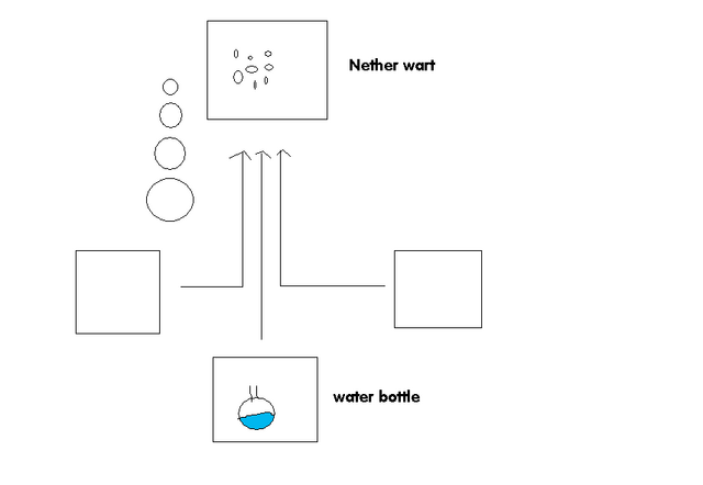 File:Brewing1.png