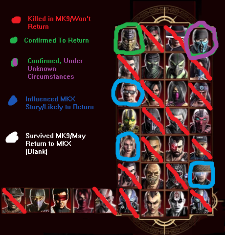 File:MKX Character Eliminations from MK9.png