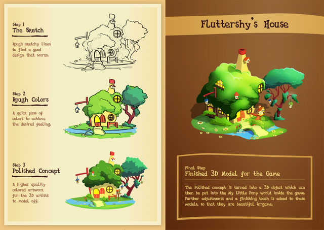 File:Fluttershy's House concept sketches.png