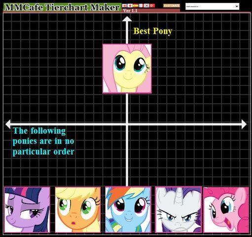 File:FANMADE Eduardo pony tier list.jpg