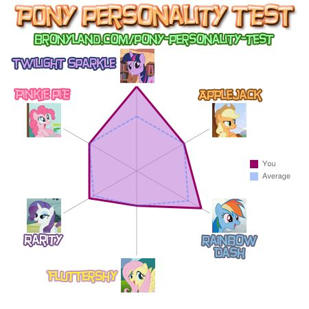 File:FANMADE User EHAN's personality quiz results.jpg