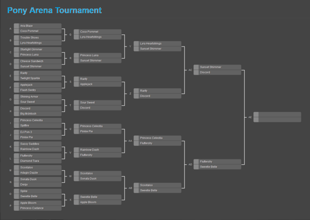 File:FANMADE Pony Arena Tournament Round 4 Bracket.png