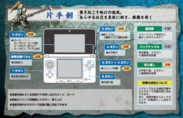 File:MH3G-Sword and Shield Controls.jpg