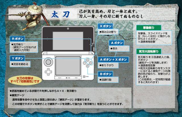 File:MH3G-Long Sword Controls.jpg