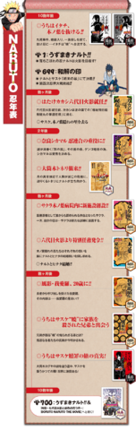 File:Novels timeline.png