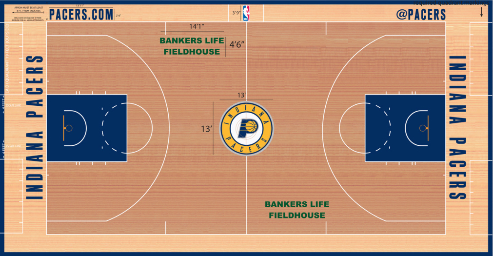 Indiana Pacers | Basketball Wiki | Fandom powered by Wikia