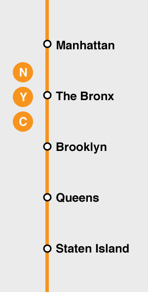 Newyorkwiki vertical