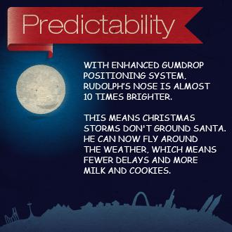 2011 - FAA Santa – Predictability - Part 2