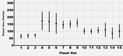 Planet Size Chart