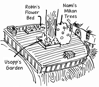 Berkas:Usopp's Garden of Pop Greens.png
