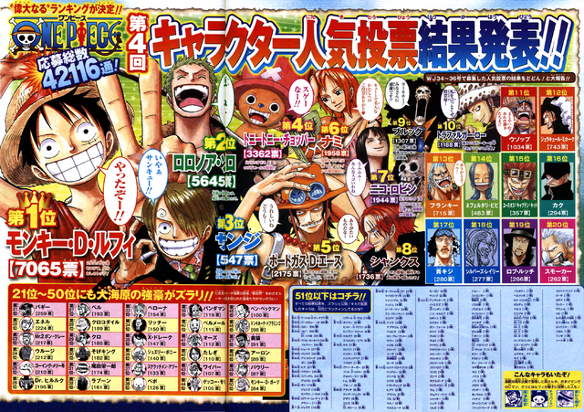 File:Fourth Popularity Poll.png