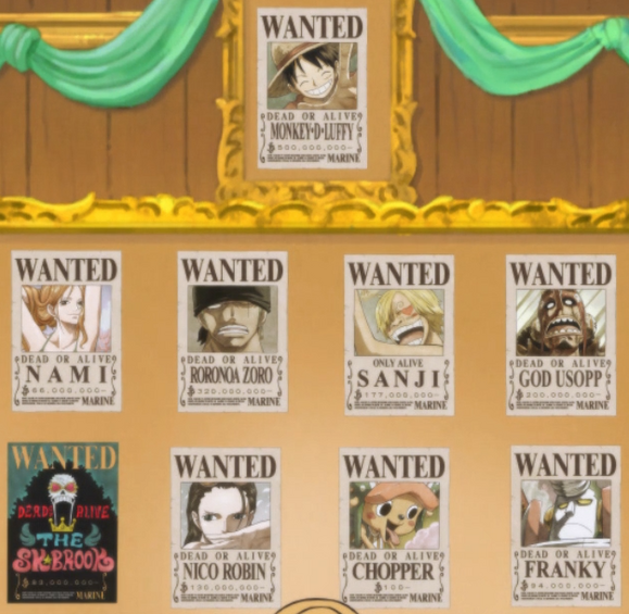 Straw Hat Pirates Current Bounties.png