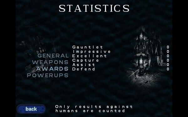 Oa088-statistics-awards