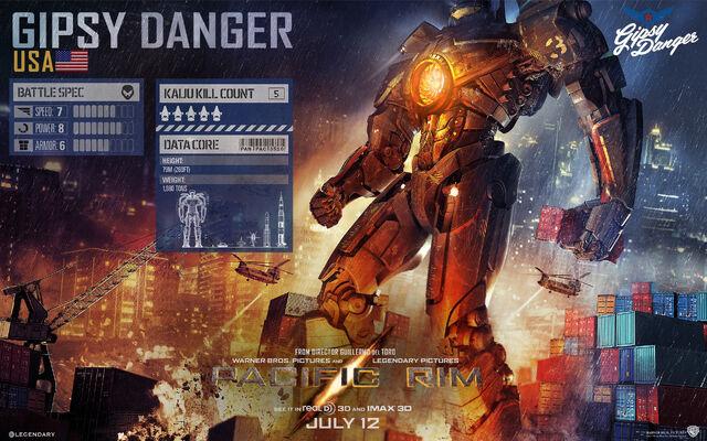 File:Gipsy Danger Wallpaper.jpg