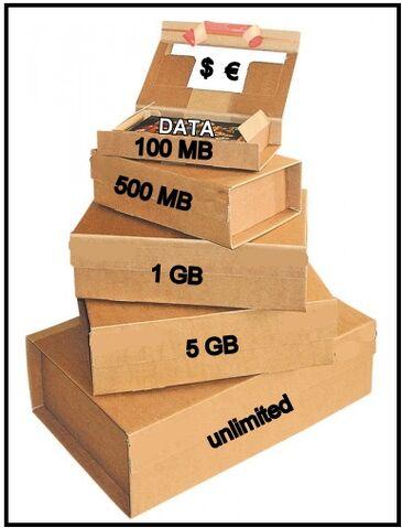 File:Pakete.jpg
