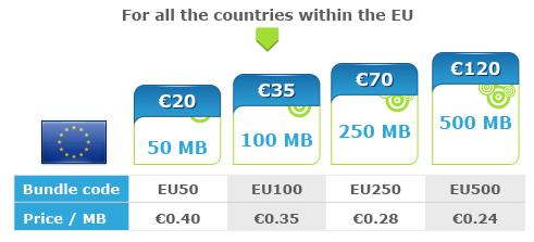 File:Data eu.png
