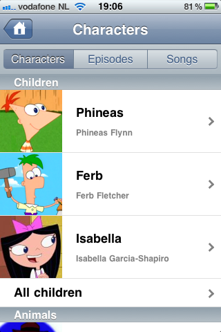 File:Characters-pfwikiwebapp.png