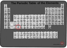 Periodic table vanessassary roughness