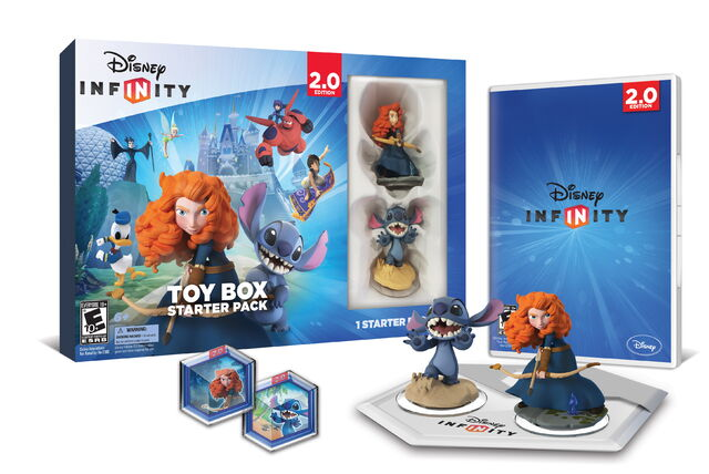 File:Disney-infinity-toy-box-starter-pack-agnostic.jpg
