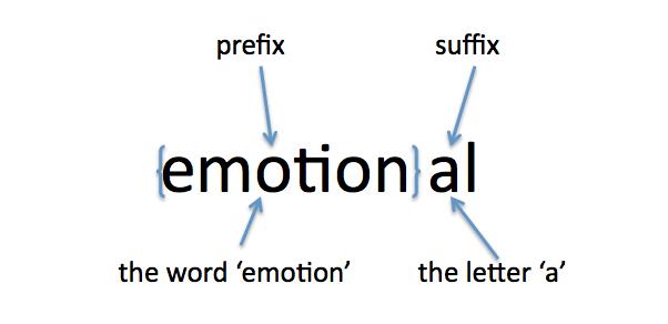 File:Emotional breakdown.png