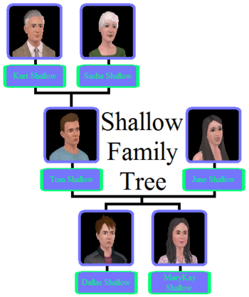 Shallow Family Tree.png