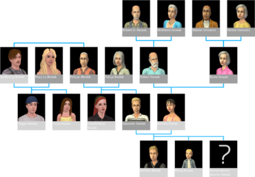 Broke Family Tree.png