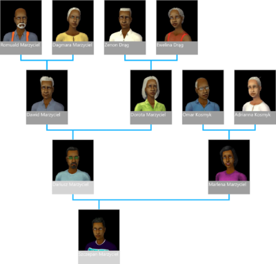 Drzewo genealogiczne rodziny Marzyciel.png