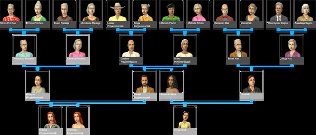 Plik:Drzewo genealogiczne rodziny Przyjemniak Hak.png