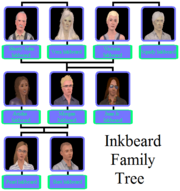 Inkbeard Family Tree.png