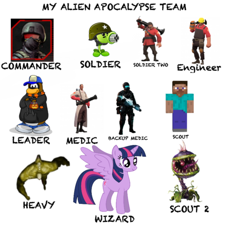 File:Alien Apocalypse Team.png